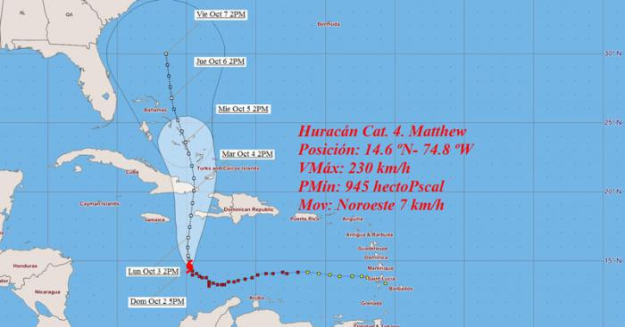 Kurs von Hurrikan Matthew