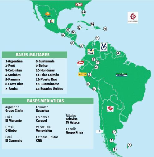 Basen in Lateinamerika