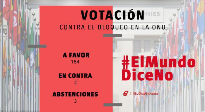 UN-Votum gegen die Blockade Kubas
